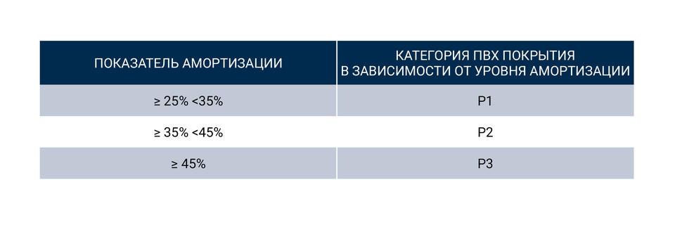 IN_TEE_table_amortisation.jpg