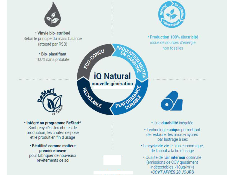 iQ Natural sustainable vinyl flooring logo