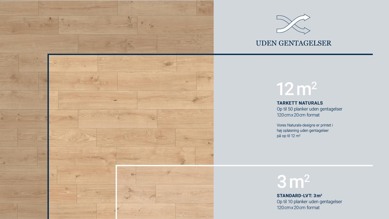 Ingen gentagelser af designet på op til 12 m² med digitalprint i høj opløsning